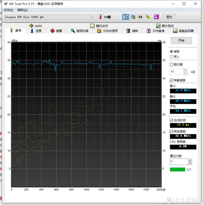 USB2.0成绩,明显看到接口制约了硬盘性能的发挥,从头到尾都是30多MB的速度,成绩是一条笔直的线。