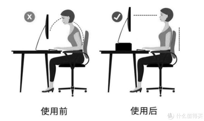"""精选推荐五:9种不同类型的办公""""神器"""",全方位让工作变得更舒心!"""