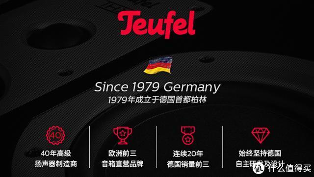 德国货也有高性价比 德斐尔TEUFELROCKSTER GO蓝牙音箱评测