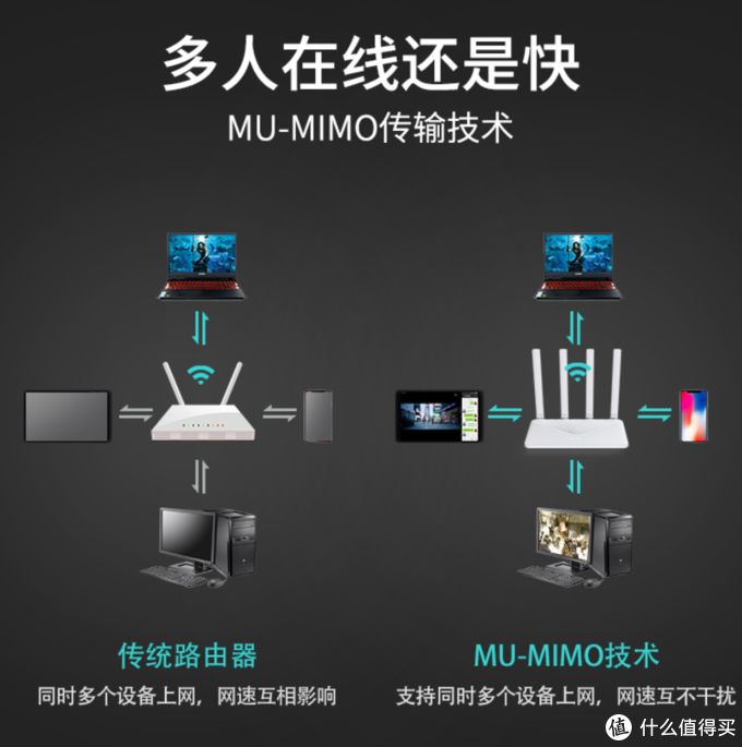 最便宜Mesh路由器:H3C N12 双频千兆路由器上架预售