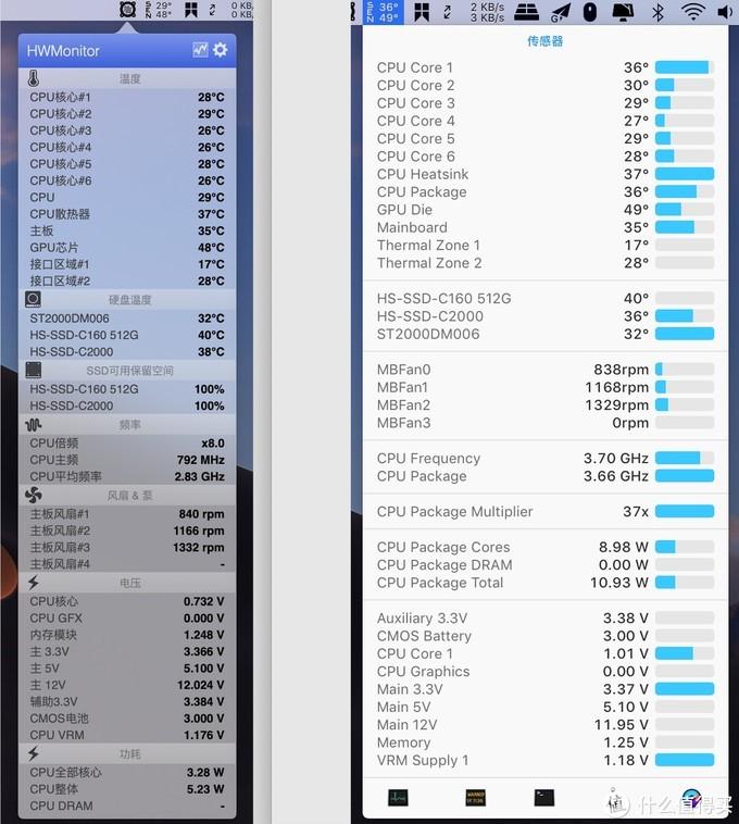 垃圾佬9102年末如何攒一个99.99%完美的黑苹果主机