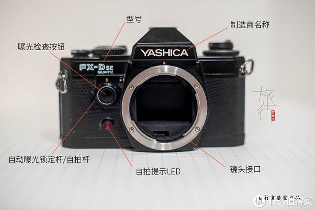雅西卡FX-D正面视图,以及功能标注。 旅行实验室拍摄制作