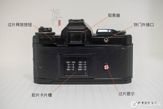 雅西卡FX-D背面视图,以及功能标注。 旅行实验室拍摄制作