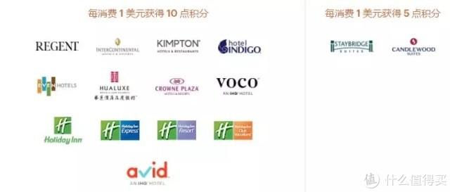 IHG洲际酒店入门攻略和会籍养成