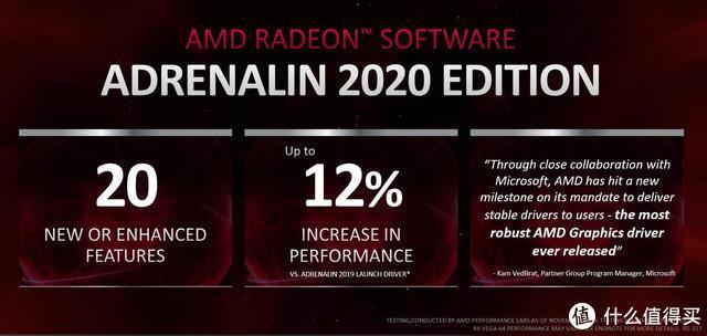 AMD发布Radeon Software Adrenalin 2020版驱动