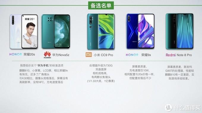 2019年双12手机购买指南