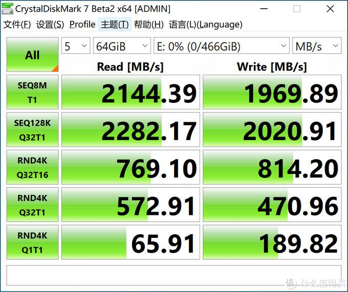 64GiB的测试规模都没有爆?这个SSD 这么给力?