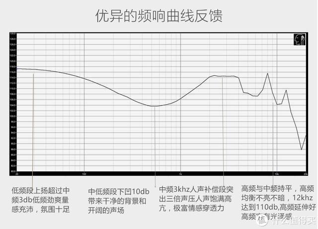 弱水三千,只取QT-7 Pro圈铁耳机听,女毒均衡