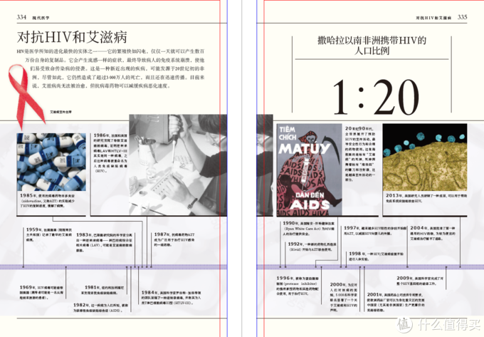 新书资讯| DK科普新作《DK医学史》 浓缩5000年的人类医学发展史!