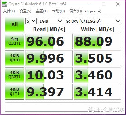 再来是CrystalDiskMark测试,和官方的数据也差不多