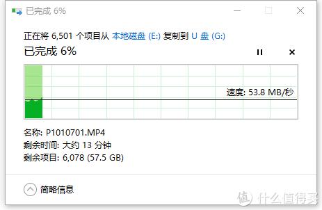 拷贝大量零碎文件速度基本是50左右,符合预期