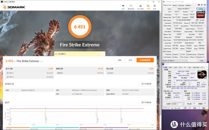 FireStrike Extreme 6451