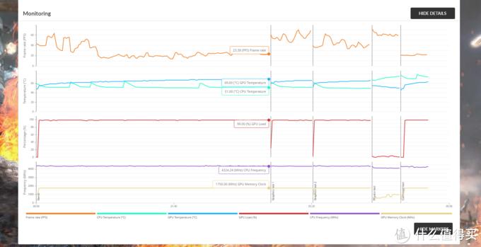 FSE时GPU最高温度在69℃