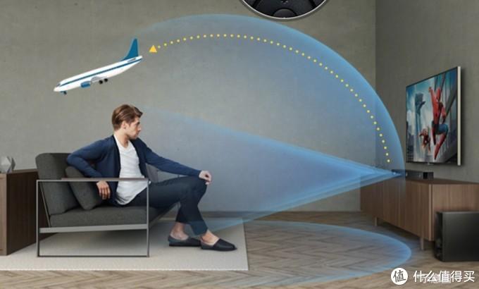 借用一个品牌的宣传图,可以看出回音壁模拟出来的效果,由于物理限制,模拟的终究没有实际的好。不过回音壁的确让电视机柜清清爽爽。