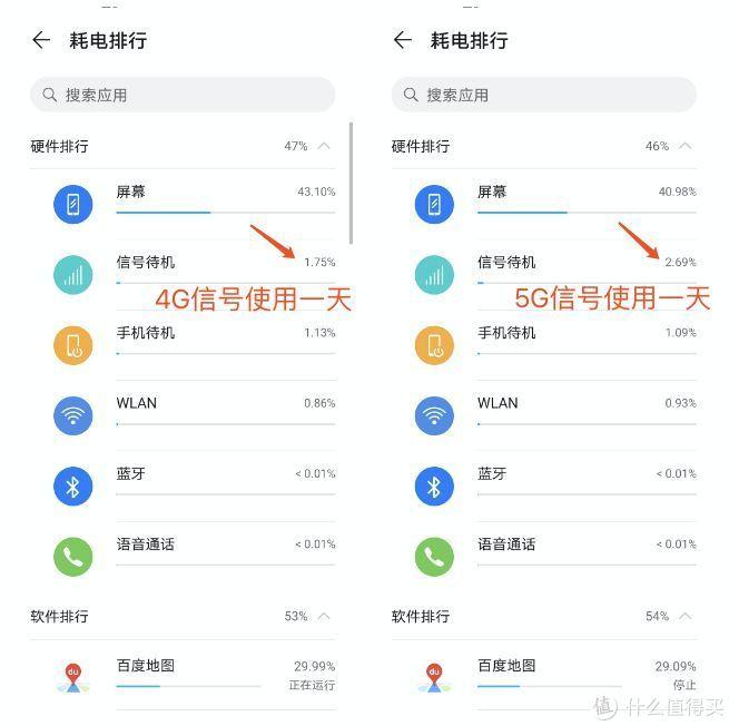荣耀V30 Pro评测:一天烧掉40G流量疯狂考验5G标杆!