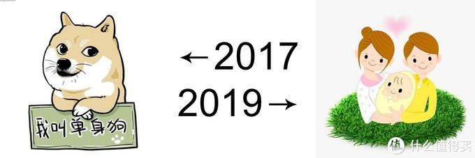 我的2019年总结,细数这一年张大妈给我的惊喜与收获