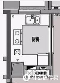 厨房结构图