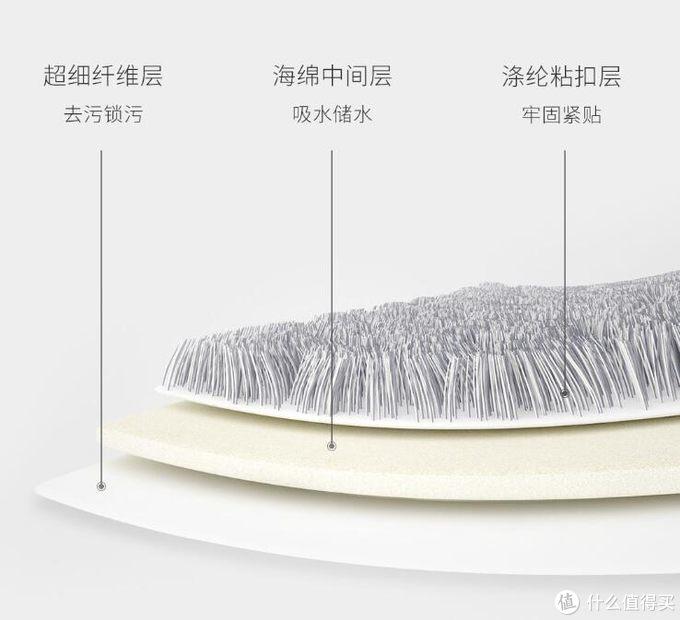 自己给自己洗澡?!小米有品上架免手洗喷雾拖把,对抗脏污一挤而光