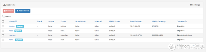 N1刷armbian并docker设置旁路由openwrt,以及本人家庭网络布局。