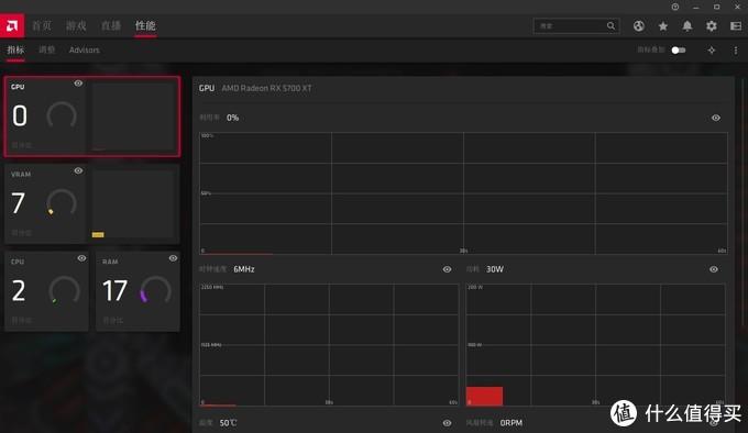 AMD年度驱动,来看看哪些地方有提升