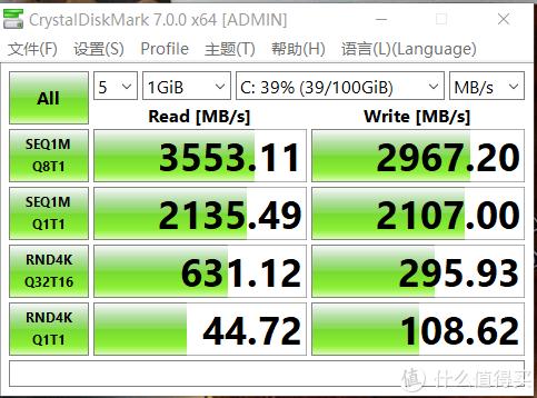 测试速度完美 可惜只有512G