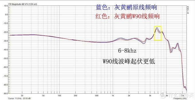 HIFI科普:为何3000的K3齿音爆炸?5.9原道却没毛病