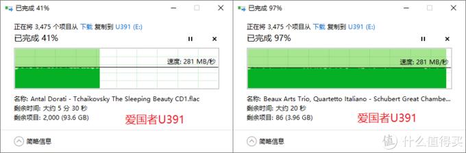 拷贝160G音乐,速度稳定在260-280MB/s