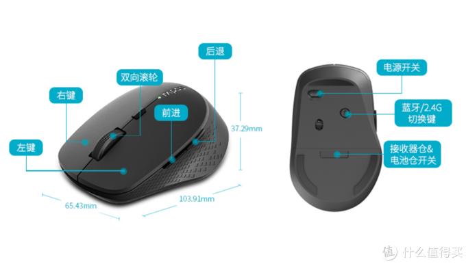 复刻罗技鼠标:Rapoo 雷柏推出MX280 无线办公鼠标,售价59元