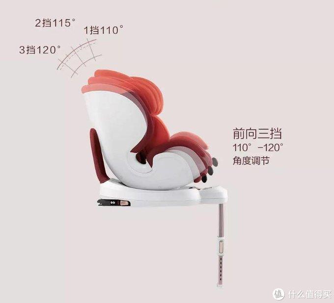 超级奶爸之篇五:车上安全无小事——QBORN 0-12岁旋转儿童安全座椅简测