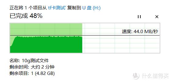 (朗科)10g文件考入 完成度48%