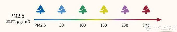 过年搬新房带上莱克智能暖风机,取暖、净化甲醛PM2.5两不误