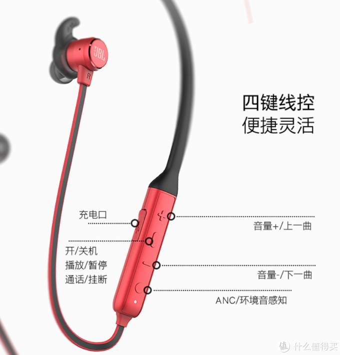 ANC降噪+环境感知、12小时续航:JBL T280NC 无线降噪耳机上架开售