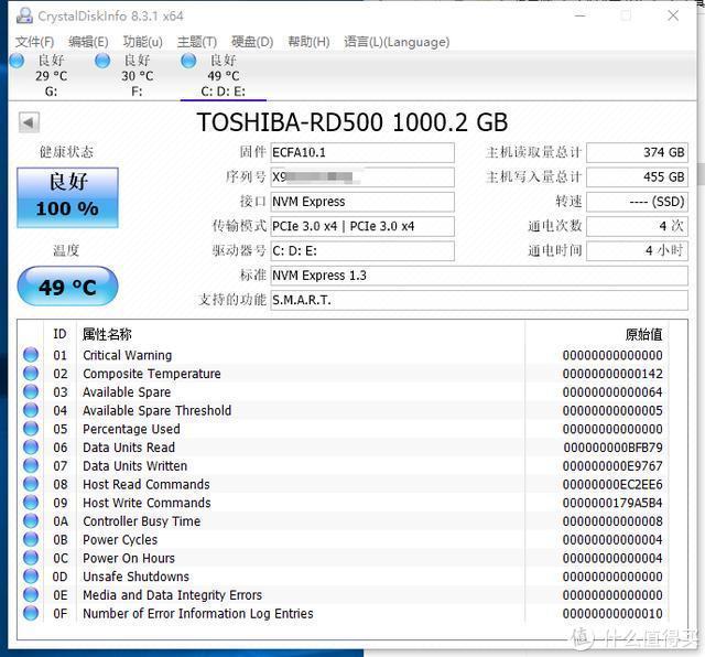 固态硬盘选购指南,5年质保,东芝RD500 NVMe 固态硬盘如何?