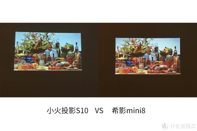 小火投影S10 VS 希影mini8:150ANSI流明和8000流明的差别竟然是这样的?