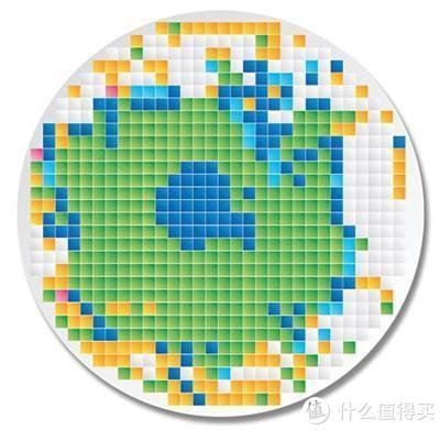 上面这张晶圆中,小方块就是CPU核心的Die部分,色彩不同,代表不同的瑕疵、缺陷的程度。