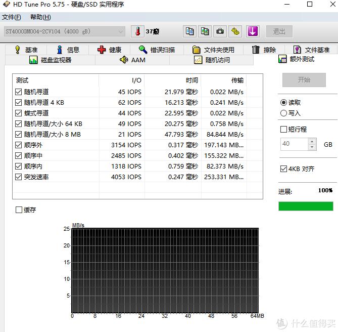 希捷ST4000DM004小测 4TB SMR硬盘性能如何?买不买