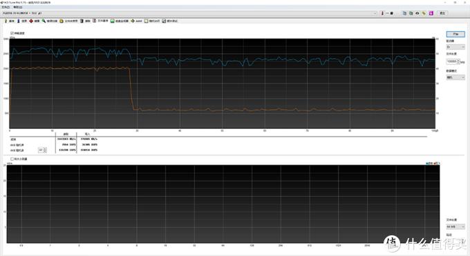 原厂颗粒带来稳定保证:浦科特M9P Plus系列SSD评测