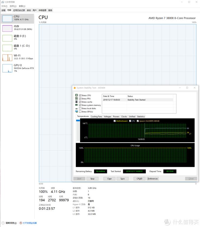 AIDA64烤机,4.1G的状态下CPU 66度,非常给力的效果,毕竟我考虑到用的360水冷没啥散热压力,硅脂都没有好好涂XD
