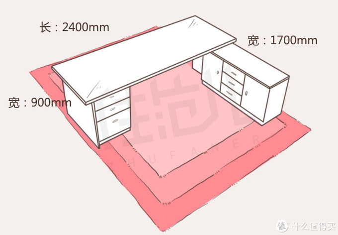 家具尺寸示意图