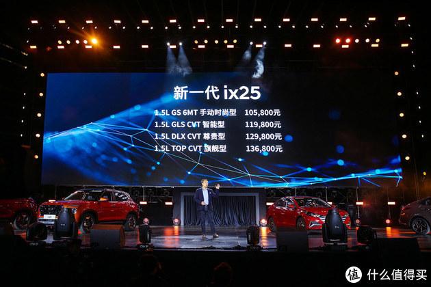 购车不纠结 北京现代新一代ix25买哪款?