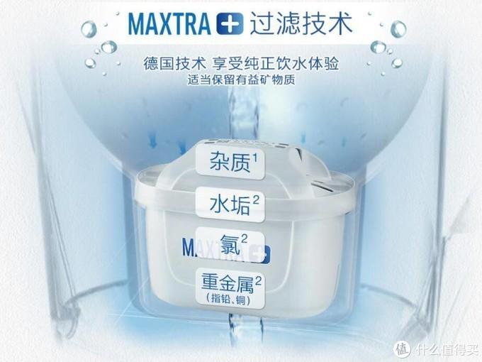 净水也要喝热的?试试这台碧然德净水吧!