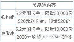 2020年1月亚万加赠、邮储送星巴克、沃尔玛兑刷卡金、兴业加额惊喜!