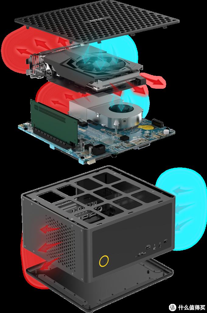 """升级RTX 20 Super独显:索泰 发布 新 MAGNUS E系列 游戏""""小钢炮""""主机"""