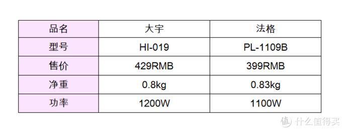 手持式挂烫机选哪款好?大宇法格两款热门挂熨机上手评测