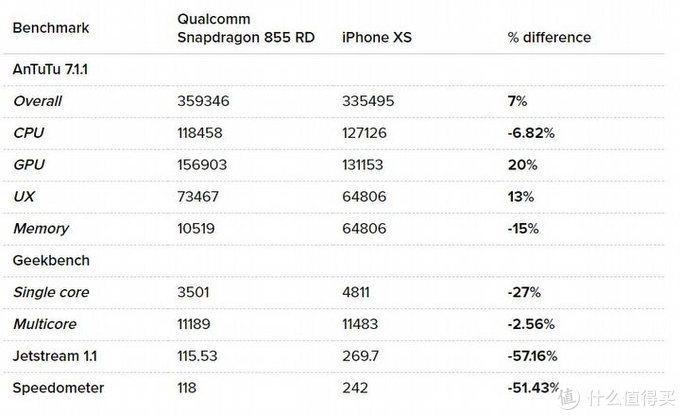 买iPhone就对了——老人机选购指南