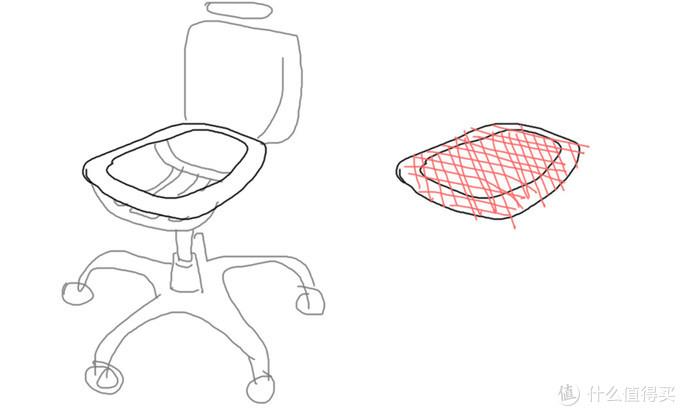 网布椅子的网都是绷在一个包裹海绵的外圈上,去掉网布就像个马桶圈
