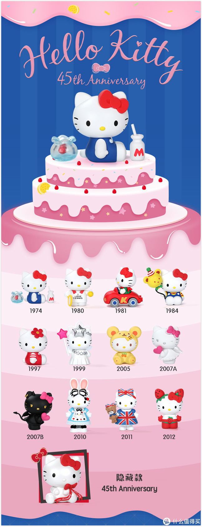 Hello Kitty 45周年系列