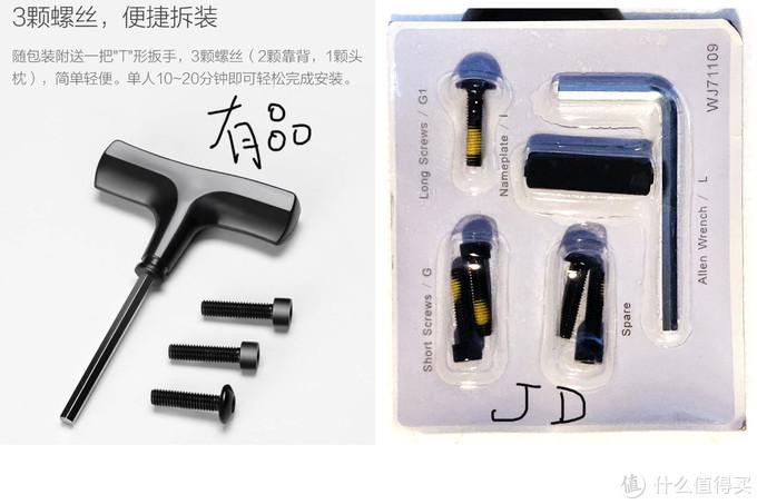 随包装的工具不同,有品定制的要看上去好用高档一些