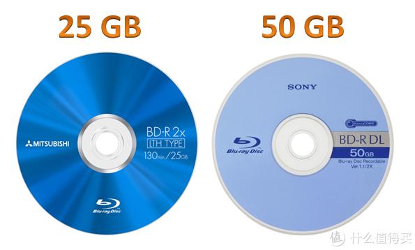 BD25和BD50