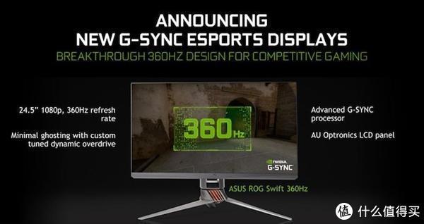 """华米""""霸王龙""""再曝光;英伟达推出G-Sync Esports电竞显示器"""
